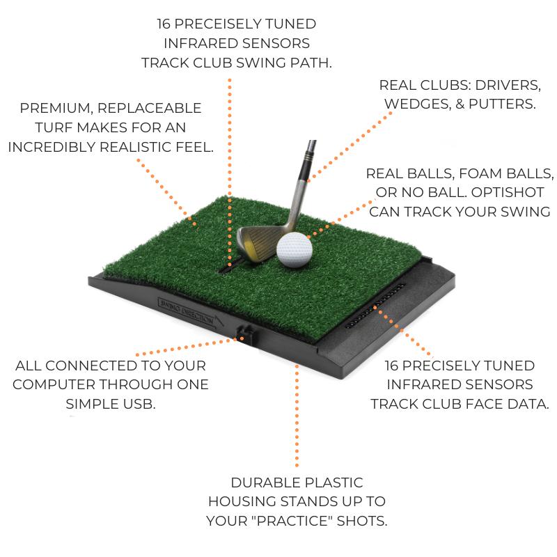 Golf trong nha – Optishot Golf cam bien